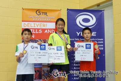 2016 Yinhe Ottawa Table Tennis Championships was successfully hosted