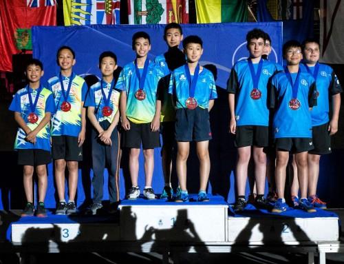 2019 Junior Canadian Championships